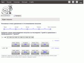 Ждём посылки. Сервис отслеживания почтовых отправлений. - waitpost.ru