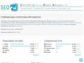 Глобальная статистика Интернета - www.gs.seo-auditor.com.ru
